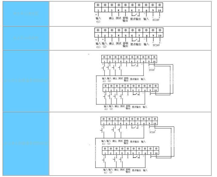 首页 产品中心 swp智能显示仪表  五, swp系列闪光报警控制仪型谱表
